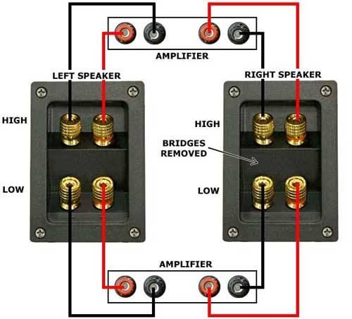 Consejos de Alta Fidelidad: Cables analógicos